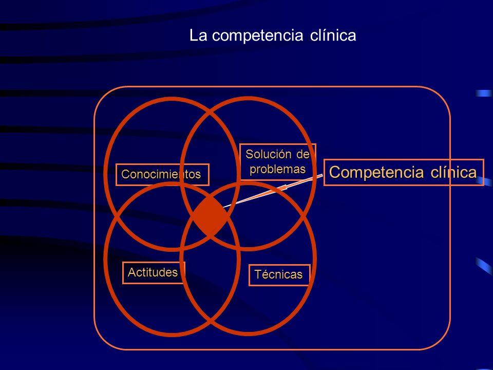 La competencia clínica Conocimientos Actitudes Solución de problemas Técnicas Competencia clínica