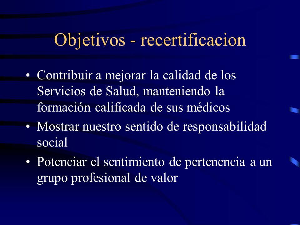 Objetivos - recertificacion Contribuir a mejorar la calidad de los Servicios de Salud, manteniendo la formación calificada de sus médicos Mostrar nues