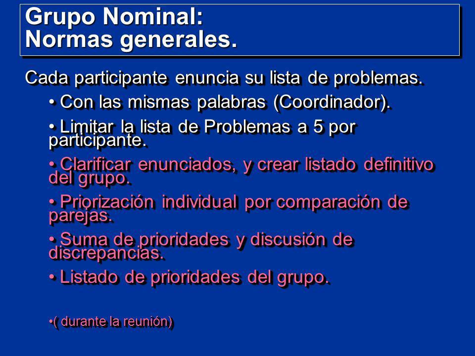 Cada participante enuncia su lista de problemas. Con las mismas palabras (Coordinador). Con las mismas palabras (Coordinador). Limitar la lista de Pro