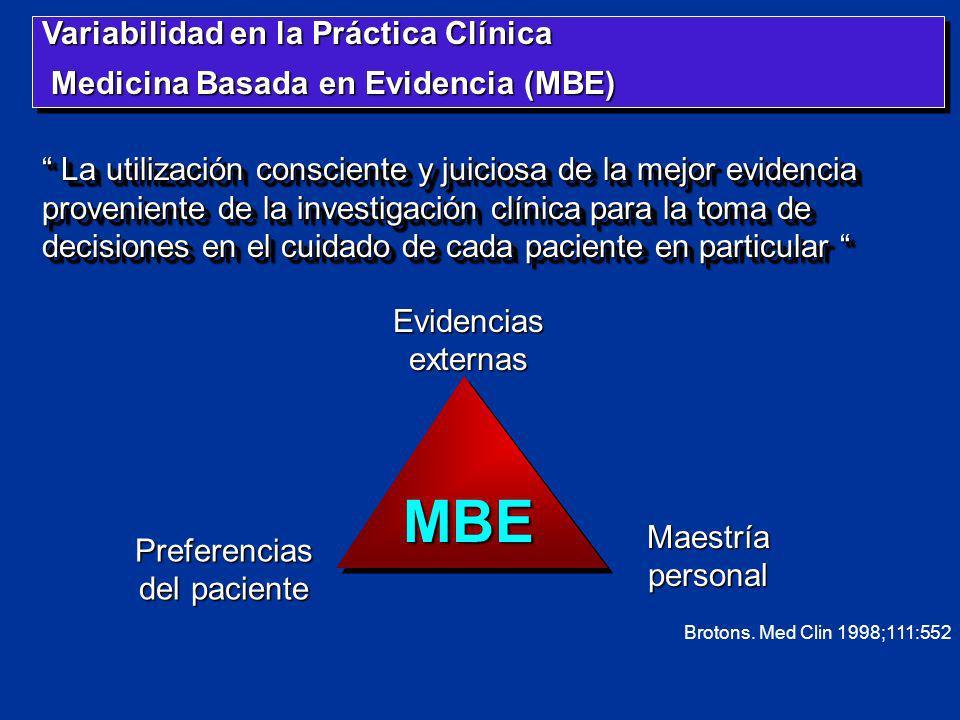 Variabilidad en la Práctica Clínica Medicina Basada en Evidencia (MBE) Medicina Basada en Evidencia (MBE) Variabilidad en la Práctica Clínica Medicina