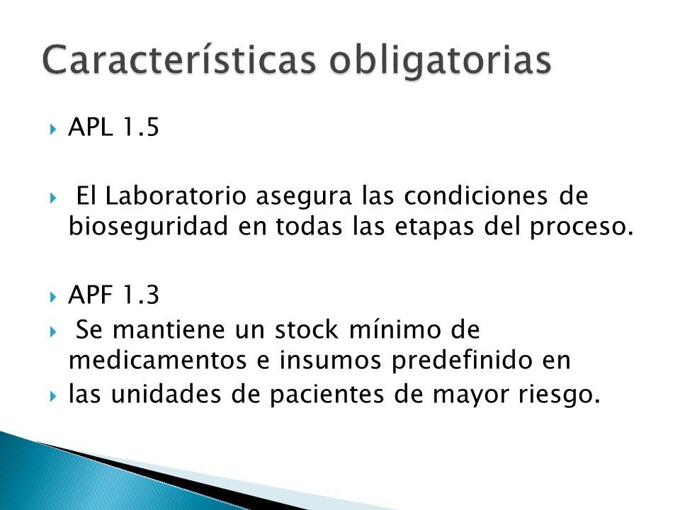 APL 1.5 El Laboratorio asegura las condiciones de bioseguridad en todas las etapas del proceso. APF 1.3 Se mantiene un stock mínimo de medicamentos e