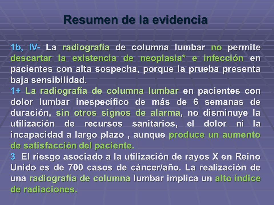 Resumen de la evidencia 1b, IV- La radiografía de columna lumbar no permite descartar la existencia de neoplasia* e infección en pacientes con alta so