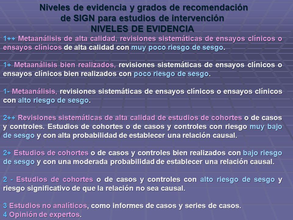 Niveles de evidencia y grados de recomendación Niveles de evidencia y grados de recomendación de SIGN para estudios de intervención NIVELES DE EVIDENC