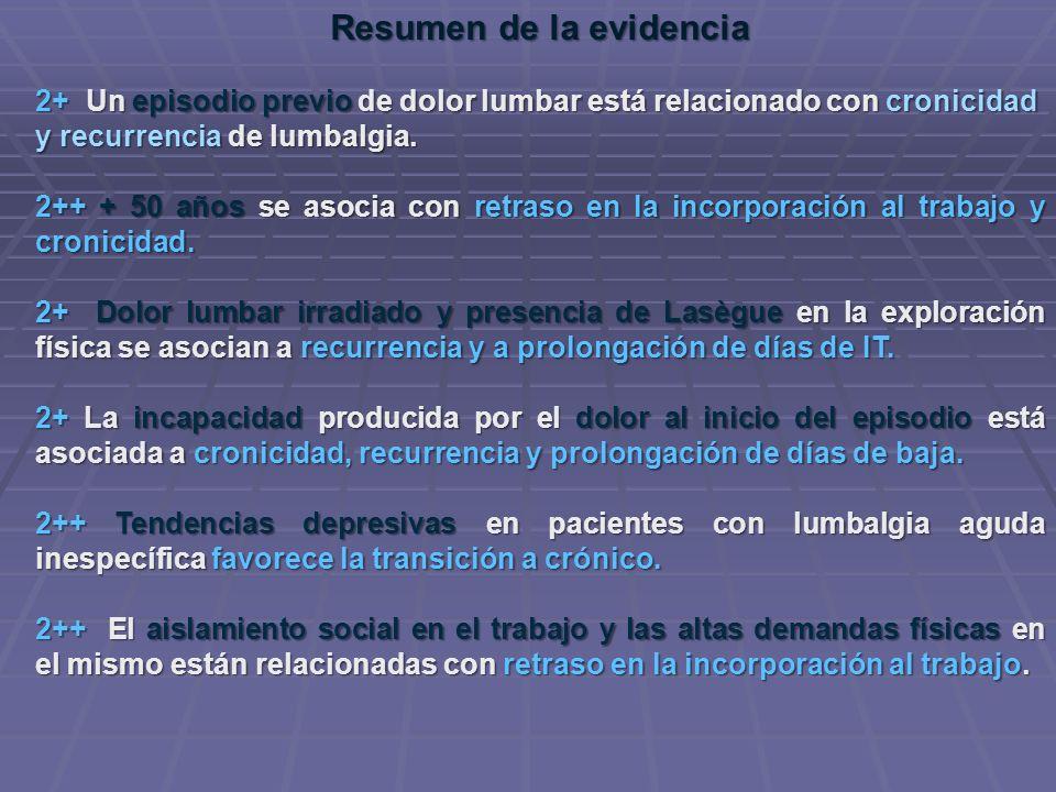 Resumen de la evidencia 2+ Un episodio previo de dolor lumbar está relacionado con cronicidad y recurrencia de lumbalgia. 2++ + 50 años se asocia con