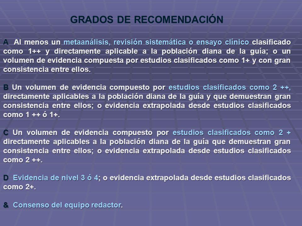 GRADOS DE RECOMENDACIÓN Al menos un metaanálisis, revisión sistemática o ensayo clínico clasificado como 1++ y directamente aplicable a la población d