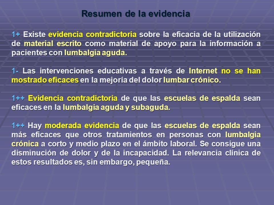 Resumen de la evidencia 1+ Existe evidencia contradictoria sobre la eficacia de la utilización de material escrito como material de apoyo para la info