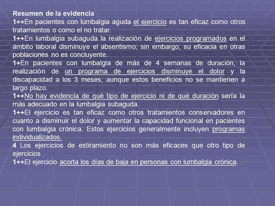Resumen de la evidencia 1++En pacientes con lumbalgia aguda el ejercicio es tan eficaz como otros tratamientos o como el no tratar. 1++En lumbalgia su