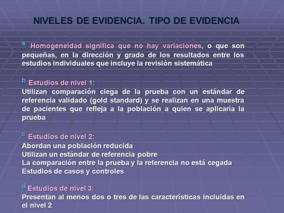 GRADOS DE RECOMENDACIÓN A Estudios con un nivel de evidencia Ia o Ib B Estudios con un nivel de evidencia II C Estudios con un nivel de evidencia III D Estudios con un nivel de evidencia IV