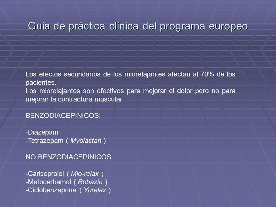 Los efectos secundarios de los miorelajantes afectan al 70% de los pacientes. Los miorelajantes son efectivos para mejorar el dolor pero no para mejor