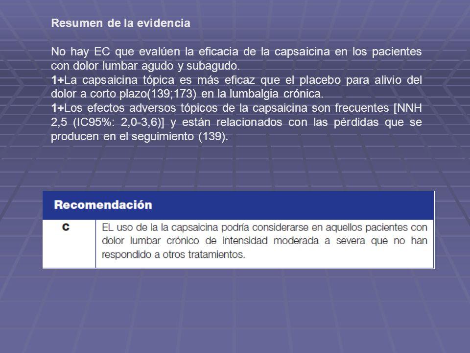 Resumen de la evidencia No hay EC que evalúen la eficacia de la capsaicina en los pacientes con dolor lumbar agudo y subagudo. 1+La capsaicina tópica