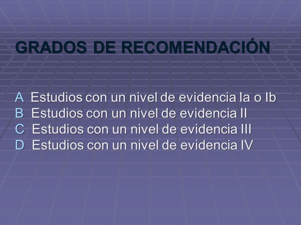 GRADOS DE RECOMENDACIÓN A Estudios con un nivel de evidencia Ia o Ib B Estudios con un nivel de evidencia II C Estudios con un nivel de evidencia III