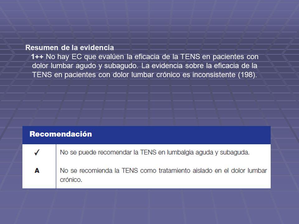 Resumen de la evidencia 1++ No hay EC que evalúen la eficacia de la TENS en pacientes con dolor lumbar agudo y subagudo. La evidencia sobre la eficaci