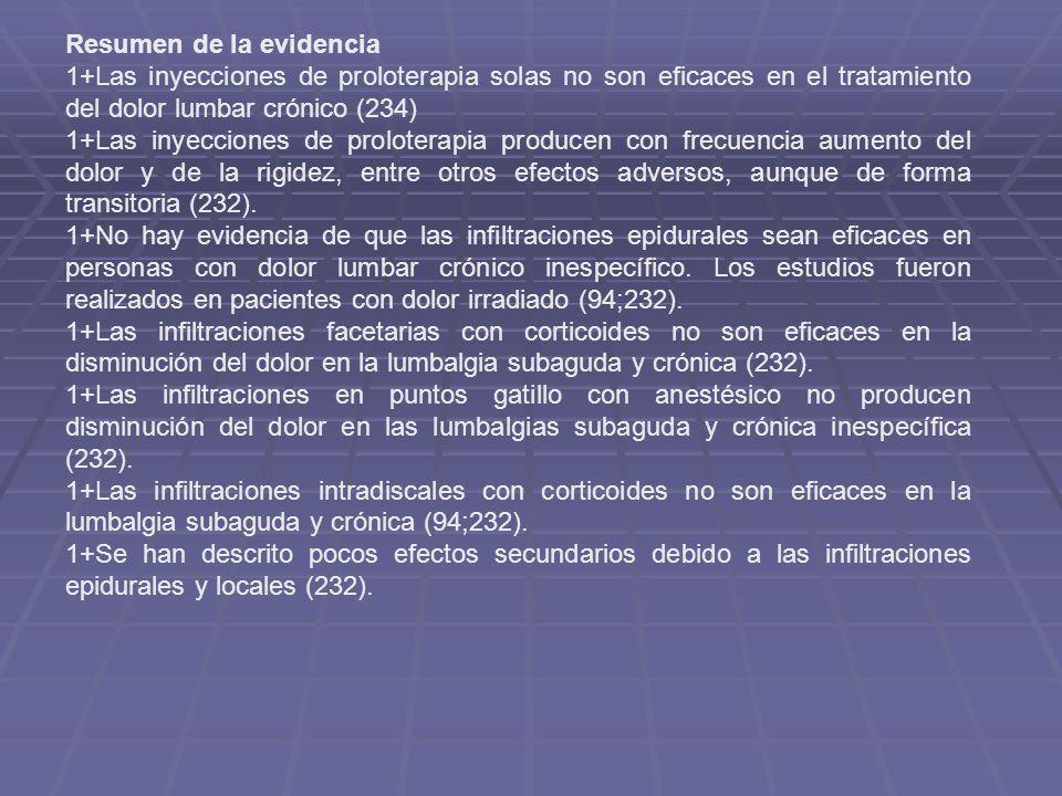 Resumen de la evidencia 1+Las inyecciones de proloterapia solas no son eficaces en el tratamiento del dolor lumbar crónico (234) 1+Las inyecciones de