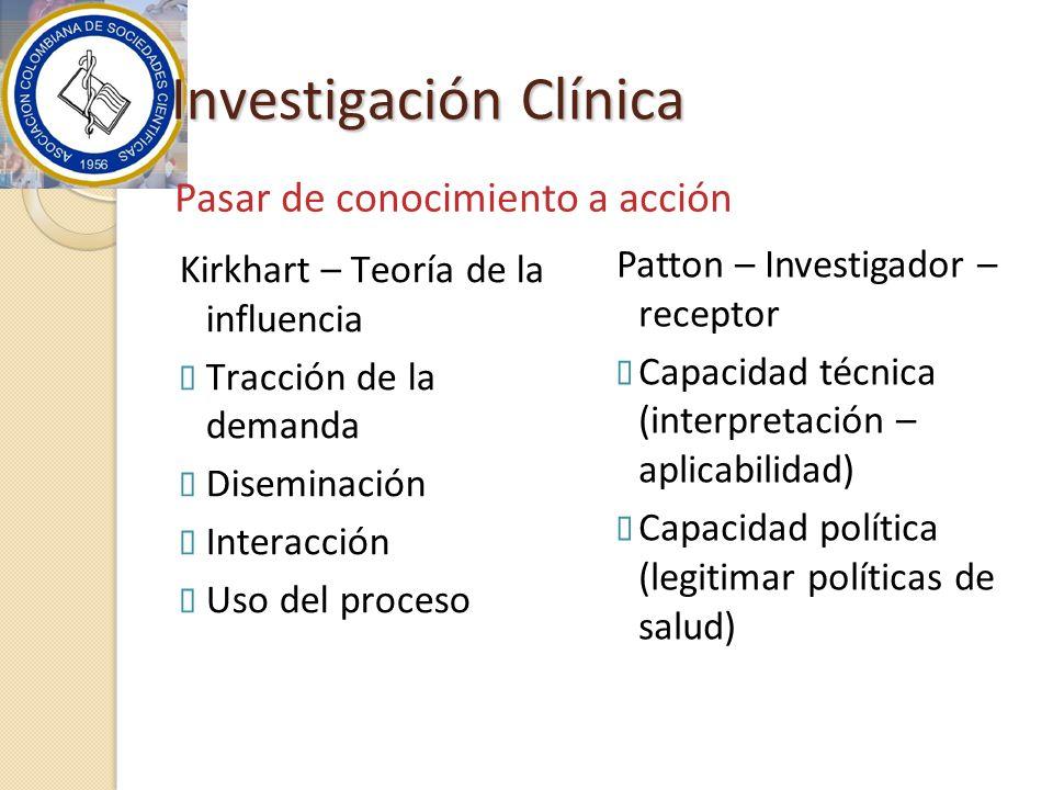 Investigación Clínica Kirkhart – Teoría de la influencia Tracción de la demanda Diseminación Interacción Uso del proceso Patton – Investigador – recep
