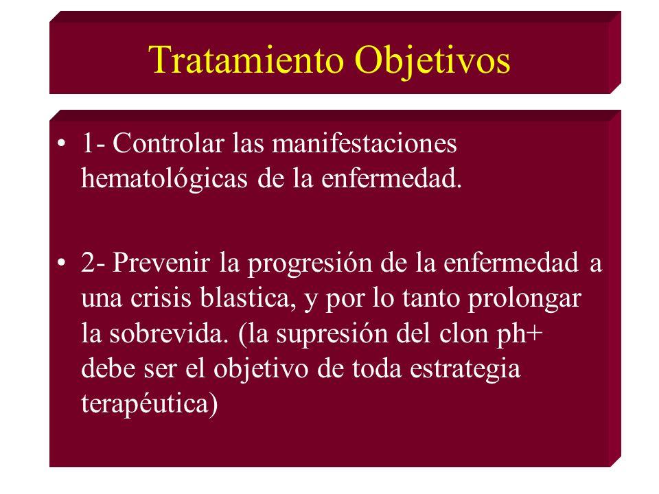 Tratamiento Objetivos 1- Controlar las manifestaciones hematológicas de la enfermedad.