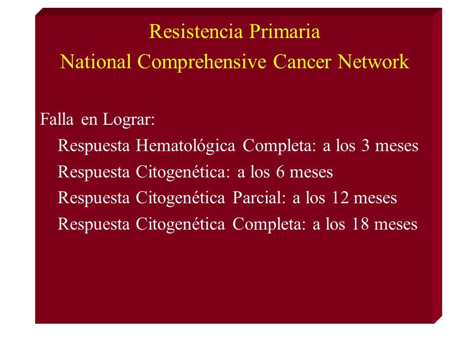 Resistencia Primaria National Comprehensive Cancer Network Falla en Lograr: Respuesta Hematológica Completa: a los 3 meses Respuesta Citogenética: a los 6 meses Respuesta Citogenética Parcial: a los 12 meses Respuesta Citogenética Completa: a los 18 meses
