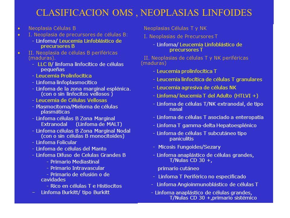 CLASIFICACION OMS, NEOPLASIAS LINFOIDES Neoplasia Células B I.