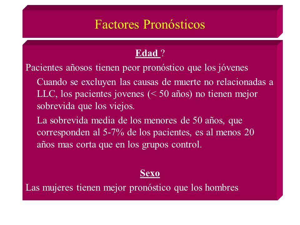 Factores Pronósticos Edad .