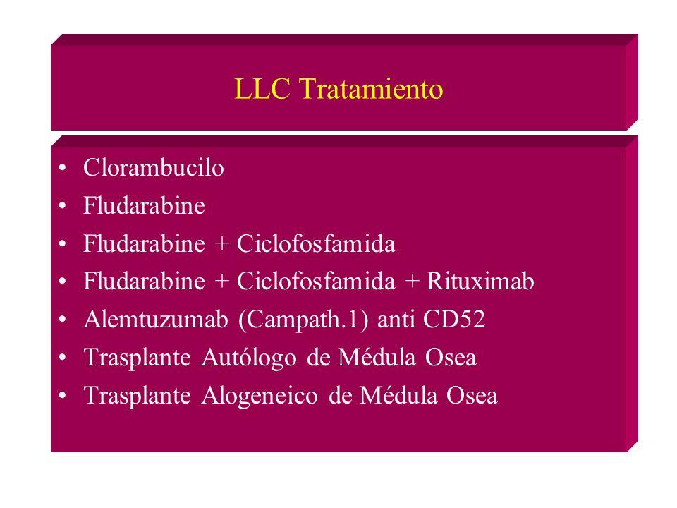 LLC Tratamiento Clorambucilo Fludarabine Fludarabine + Ciclofosfamida Fludarabine + Ciclofosfamida + Rituximab Alemtuzumab (Campath.1) anti CD52 Trasplante Autólogo de Médula Osea Trasplante Alogeneico de Médula Osea