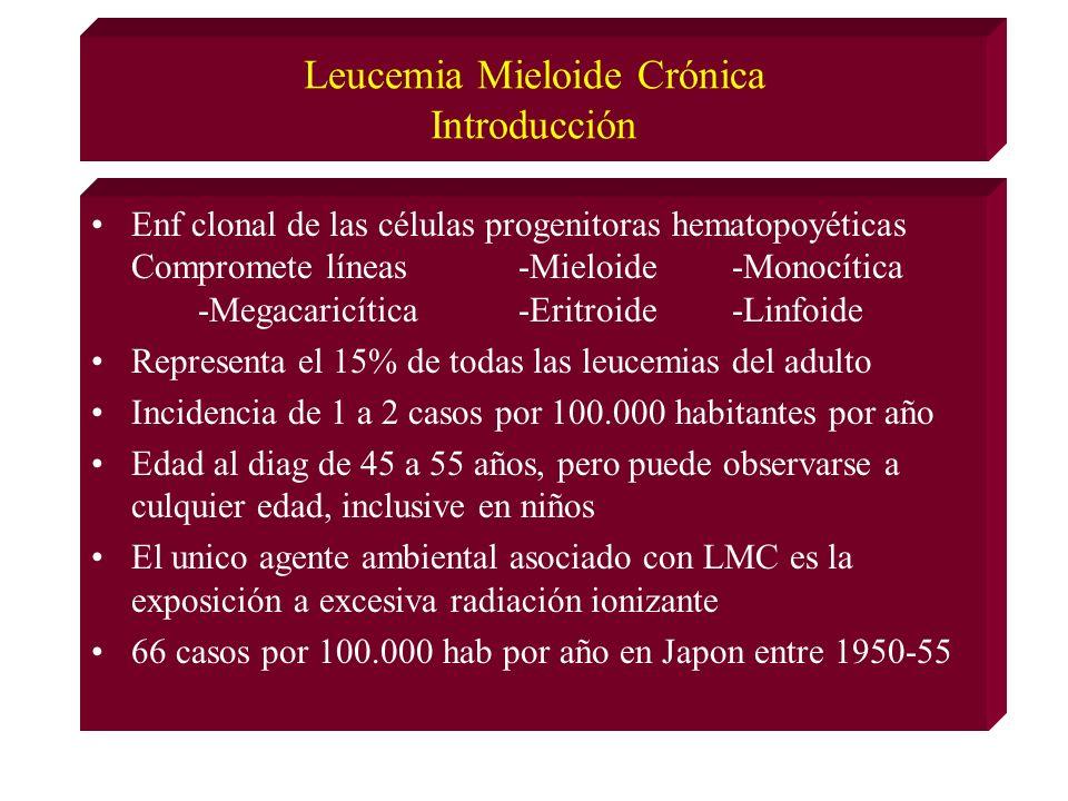 Leucemia Mieloide Crónica Introducción Enf clonal de las células progenitoras hematopoyéticas Compromete líneas-Mieloide-Monocítica -Megacaricítica-Eritroide-Linfoide Representa el 15% de todas las leucemias del adulto Incidencia de 1 a 2 casos por 100.000 habitantes por año Edad al diag de 45 a 55 años, pero puede observarse a culquier edad, inclusive en niños El unico agente ambiental asociado con LMC es la exposición a excesiva radiación ionizante 66 casos por 100.000 hab por año en Japon entre 1950-55