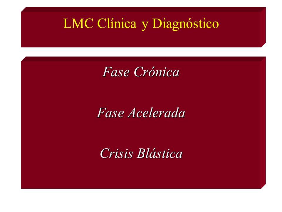 LMC Clínica y Diagnóstico Fase Crónica Fase Acelerada Crisis Blástica