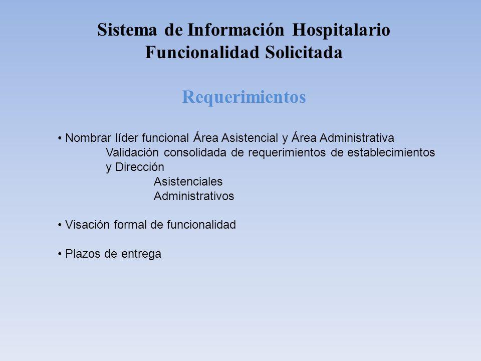 Sistema de Información Hospitalario Funcionalidad Solicitada Requerimientos Nombrar líder funcional Área Asistencial y Área Administrativa Validación