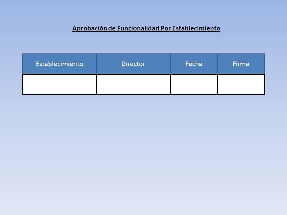 EstablecimientoDirectorFechaFirma Nombre móduloFechaFirma Aprobación de Funcionalidad Por Establecimiento