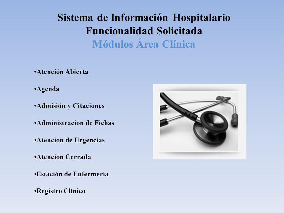 Sistema de Información Hospitalario Funcionalidad Solicitada Módulos Área Clínica Atención Abierta Agenda Admisión y Citaciones Administración de Fich
