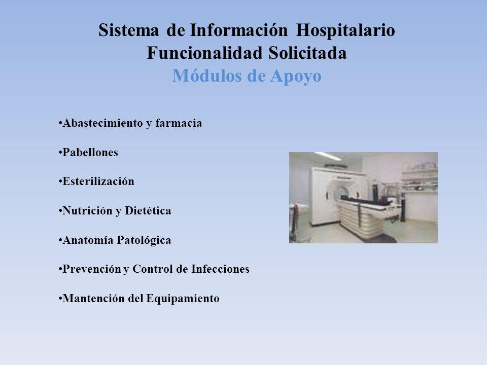 Sistema de Información Hospitalario Funcionalidad Solicitada Módulos de Apoyo Abastecimiento y farmacia Pabellones Esterilización Nutrición y Dietétic