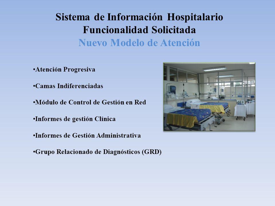 Sistema de Información Hospitalario Funcionalidad Solicitada Nuevo Modelo de Atención Atención Progresiva Camas Indiferenciadas Módulo de Control de G