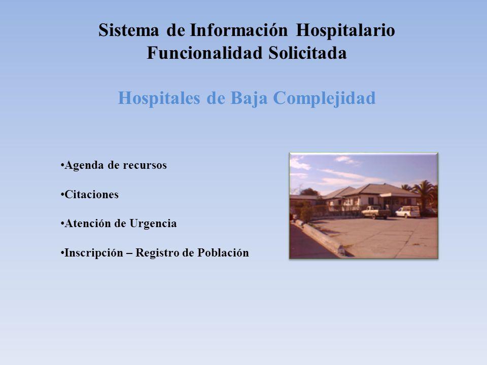 Sistema de Información Hospitalario Funcionalidad Solicitada Hospitales de Baja Complejidad Agenda de recursos Citaciones Atención de Urgencia Inscrip