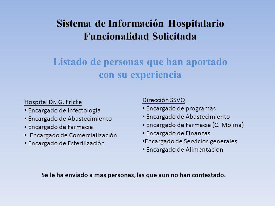 Sistema de Información Hospitalario Funcionalidad Solicitada Listado de personas que han aportado con su experiencia Hospital Dr. G. Fricke Encargado