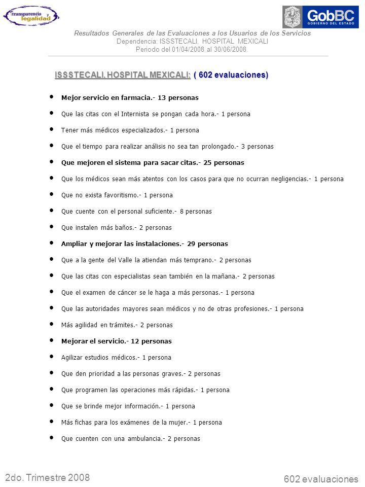 Resultados Generales de las Evaluaciones a los Usuarios de los Servicios Dependencia: ISSSTECALI, HOSPITAL MEXICALI Periodo del 01/04/2008 al 30/06/20