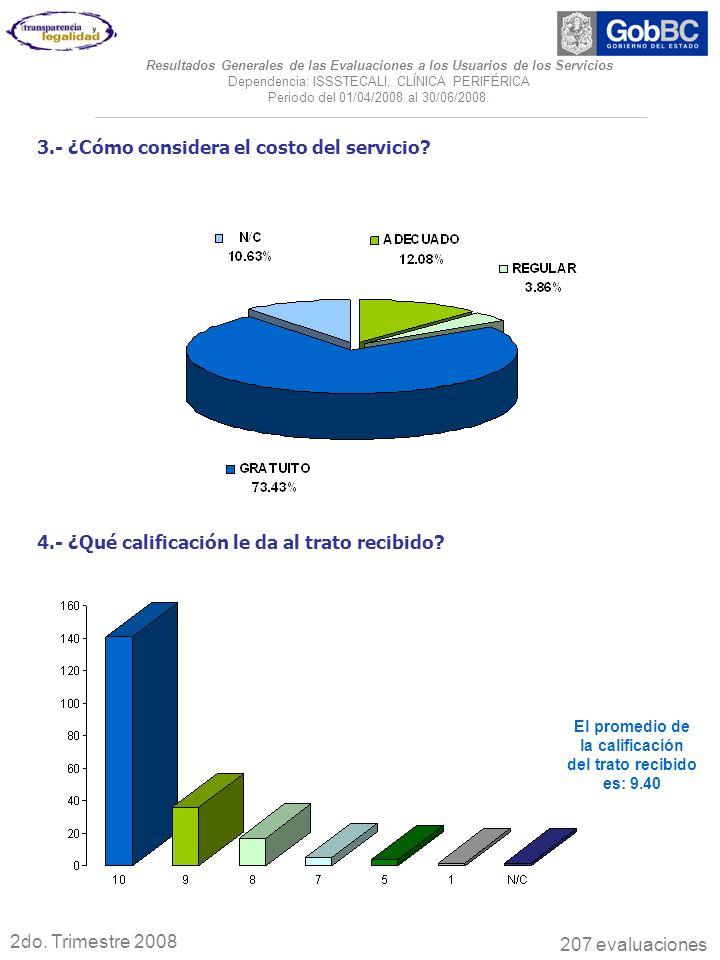 3.- ¿Cómo considera el costo del servicio? 2do. Trimestre 2008 4.- ¿Qué calificación le da al trato recibido? El promedio de la calificación del trato