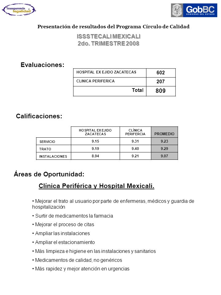ISSSTECALI MEXICALI 2do. TRIMESTRE 2008 Presentación de resultados del Programa Círculo de Calidad Evaluaciones: Calificaciones: Áreas de Oportunidad: