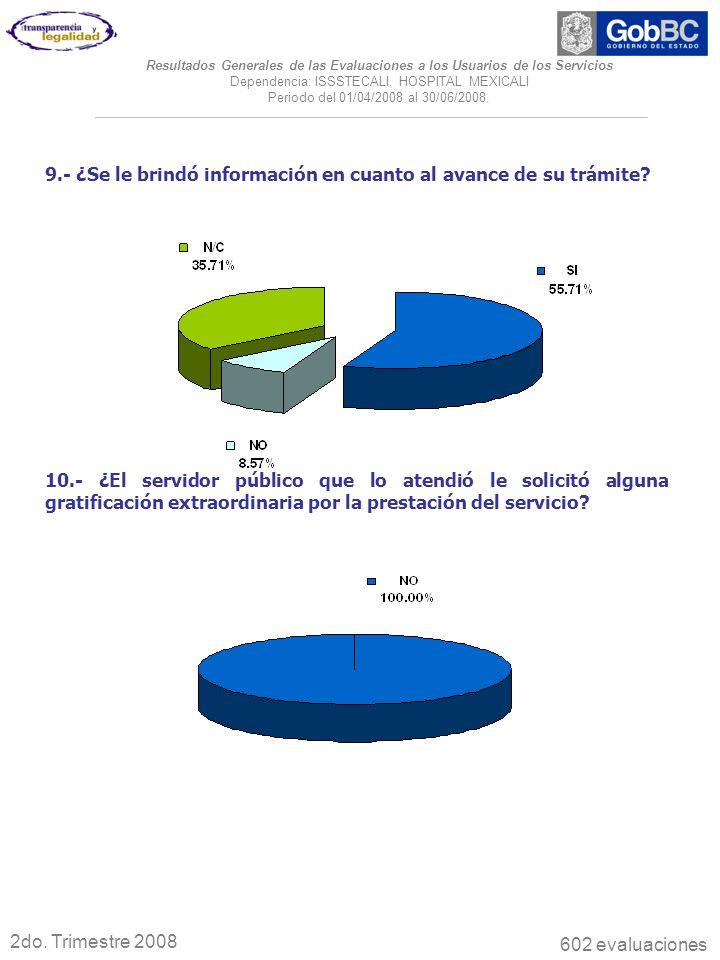9.- ¿Se le brindó información en cuanto al avance de su trámite? 2do. Trimestre 2008 Resultados Generales de las Evaluaciones a los Usuarios de los Se