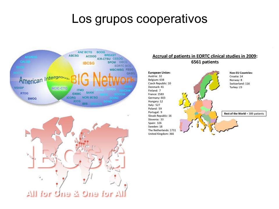 Los grupos cooperativos