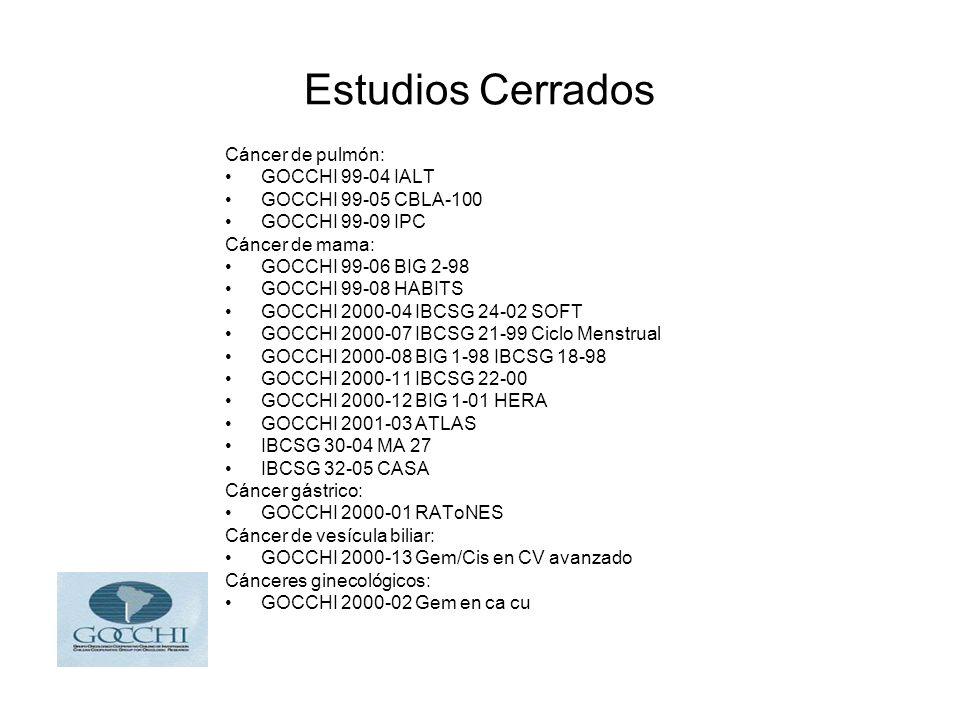 Estudios Cerrados Cáncer de pulmón: GOCCHI 99-04 IALT GOCCHI 99-05 CBLA-100 GOCCHI 99-09 IPC Cáncer de mama: GOCCHI 99-06 BIG 2-98 GOCCHI 99-08 HABITS GOCCHI 2000-04 IBCSG 24-02 SOFT GOCCHI 2000-07 IBCSG 21-99 Ciclo Menstrual GOCCHI 2000-08 BIG 1-98 IBCSG 18-98 GOCCHI 2000-11 IBCSG 22-00 GOCCHI 2000-12 BIG 1-01 HERA GOCCHI 2001-03 ATLAS IBCSG 30-04 MA 27 IBCSG 32-05 CASA Cáncer gástrico: GOCCHI 2000-01 RAToNES Cáncer de vesícula biliar: GOCCHI 2000-13 Gem/Cis en CV avanzado Cánceres ginecológicos: GOCCHI 2000-02 Gem en ca cu