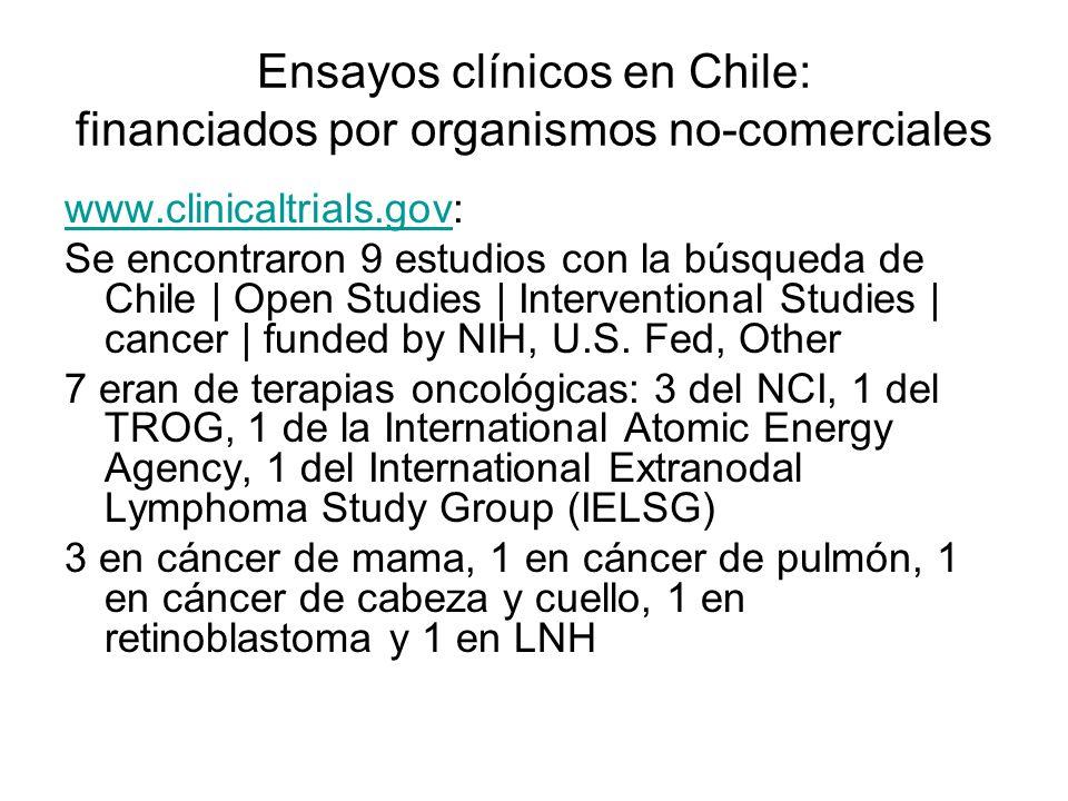Ensayos clínicos en Chile: financiados por organismos no-comerciales www.clinicaltrials.govwww.clinicaltrials.gov: Se encontraron 9 estudios con la búsqueda de Chile   Open Studies   Interventional Studies   cancer   funded by NIH, U.S.