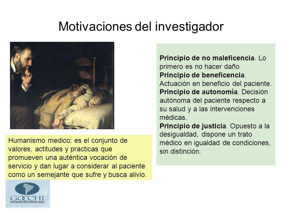 Motivaciones del investigador Principio de no maleficencia.