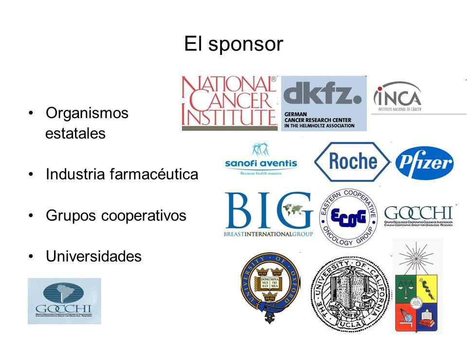 El sponsor Organismos estatales Industria farmacéutica Grupos cooperativos Universidades