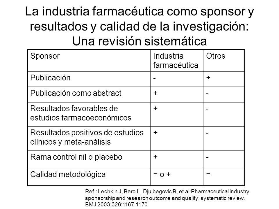 La industria farmacéutica como sponsor y resultados y calidad de la investigación: Una revisión sistemática Ref.: Lechkin J, Bero L, Djulbegovic B, et al:Pharmaceutical industry sponsorship and research outcome and quality: systematic review.