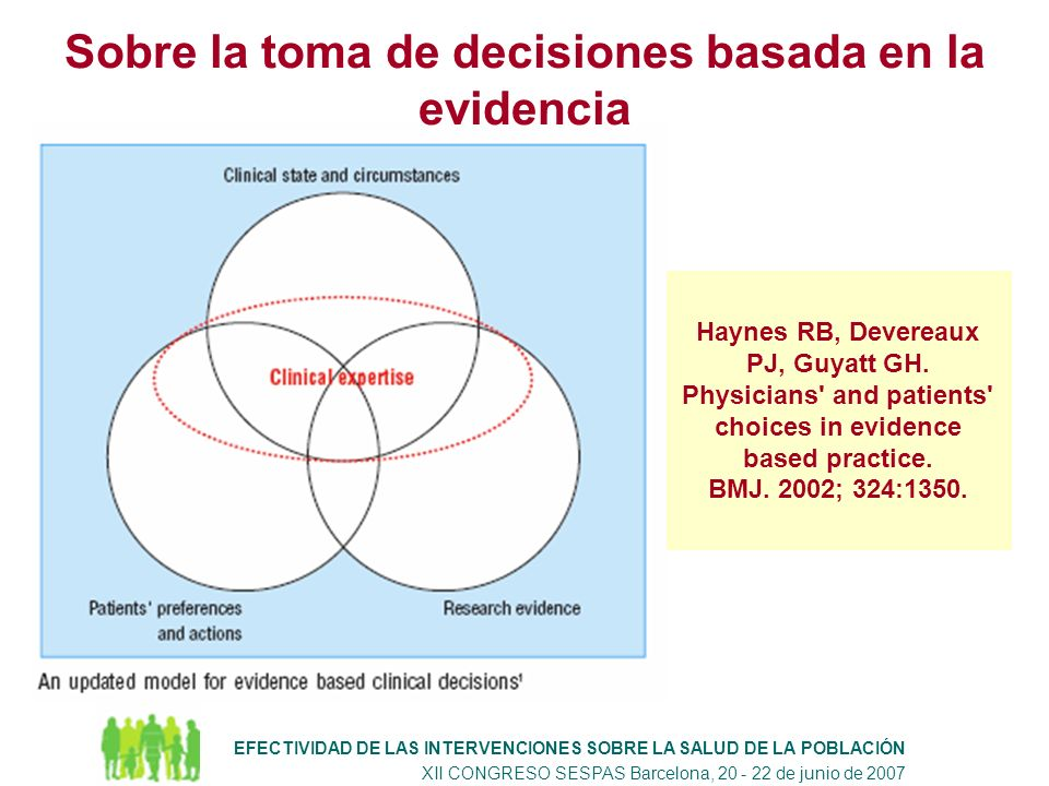 Haynes RB, Devereaux PJ, Guyatt GH. Physicians' and patients' choices in evidence based practice. BMJ. 2002; 324:1350. EFECTIVIDAD DE LAS INTERVENCION