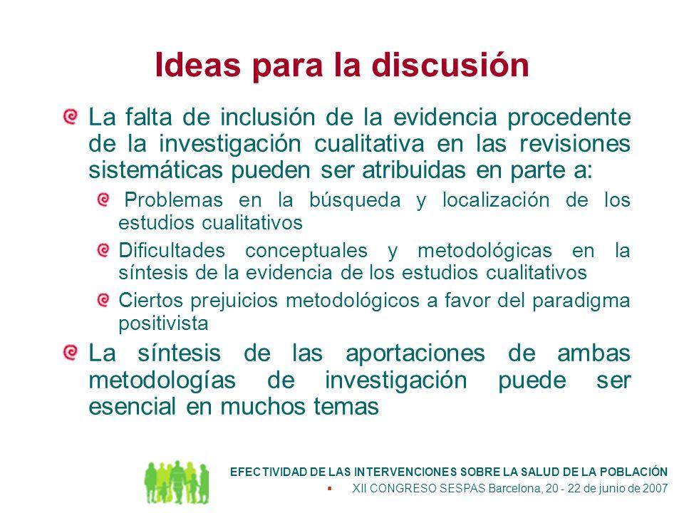 Ideas para la discusión La falta de inclusión de la evidencia procedente de la investigación cualitativa en las revisiones sistemáticas pueden ser atribuidas en parte a: Problemas en la búsqueda y localización de los estudios cualitativos Dificultades conceptuales y metodológicas en la síntesis de la evidencia de los estudios cualitativos Ciertos prejuicios metodológicos a favor del paradigma positivista La síntesis de las aportaciones de ambas metodologías de investigación puede ser esencial en muchos temas EFECTIVIDAD DE LAS INTERVENCIONES SOBRE LA SALUD DE LA POBLACIÓN XII CONGRESO SESPAS Barcelona, 20 - 22 de junio de 2007
