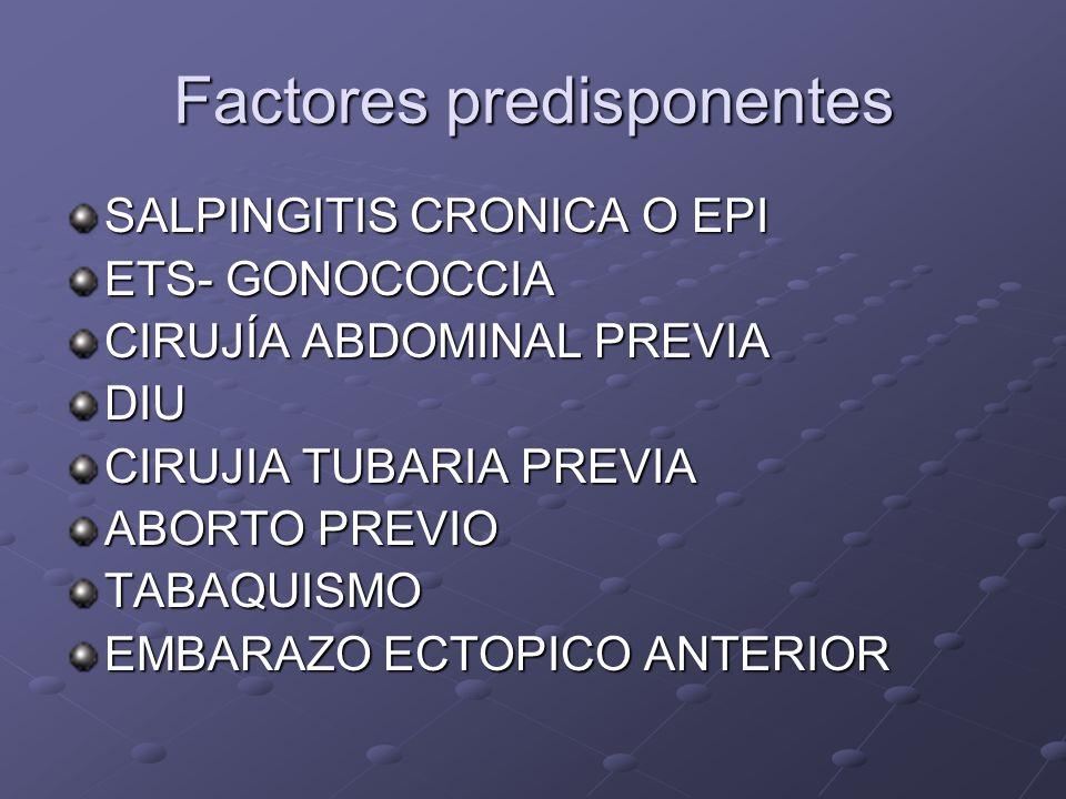 Factores predisponentes SALPINGITIS CRONICA O EPI ETS- GONOCOCCIA CIRUJÍA ABDOMINAL PREVIA DIU CIRUJIA TUBARIA PREVIA ABORTO PREVIO TABAQUISMO EMBARAZ