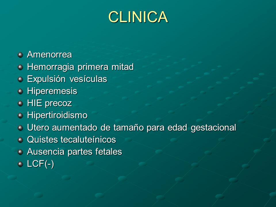 CLINICA Amenorrea Hemorragia primera mitad Expulsión vesículas Hiperemesis HIE precoz Hipertiroidismo Utero aumentado de tamaño para edad gestacional