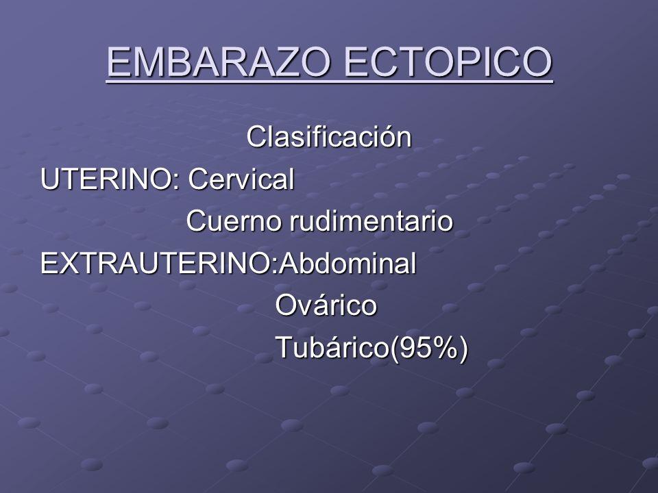 EMBARAZO ECTOPICO Clasificación UTERINO: Cervical Cuerno rudimentario Cuerno rudimentarioEXTRAUTERINO:Abdominal Ovárico Ovárico Tubárico(95%) Tubárico