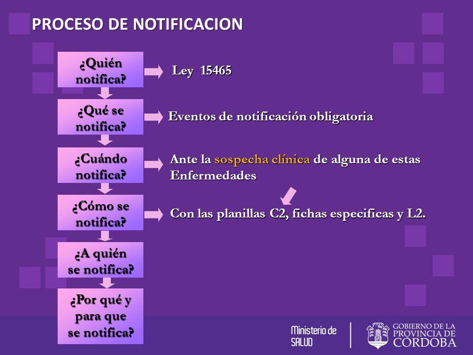 PROCESO DE NOTIFICACION Ley 15465 Eventos de notificación obligatoria Ante la sospecha clínica de alguna de estas Enfermedades Con las planillas C2, f