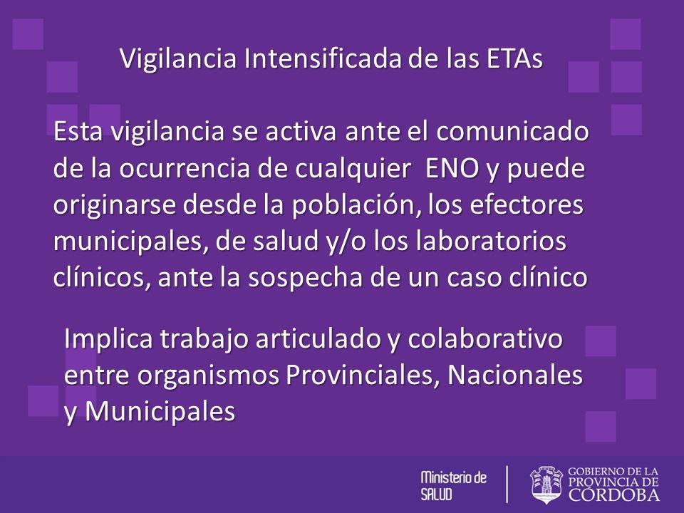 Vigilancia Intensificada de las ETAs Esta vigilancia se activa ante el comunicado de la ocurrencia de cualquier ENO y puede originarse desde la poblac