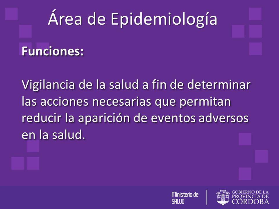 Funciones: Vigilancia de la salud a fin de determinar las acciones necesarias que permitan reducir la aparición de eventos adversos en la salud. Funci